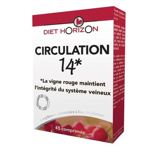Circulation 14 DIET HORIZON